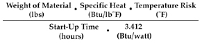 Absorbed watts-raising temperature equation