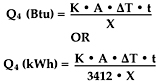 HEATER POWER ESTIMATING EQUATIONS