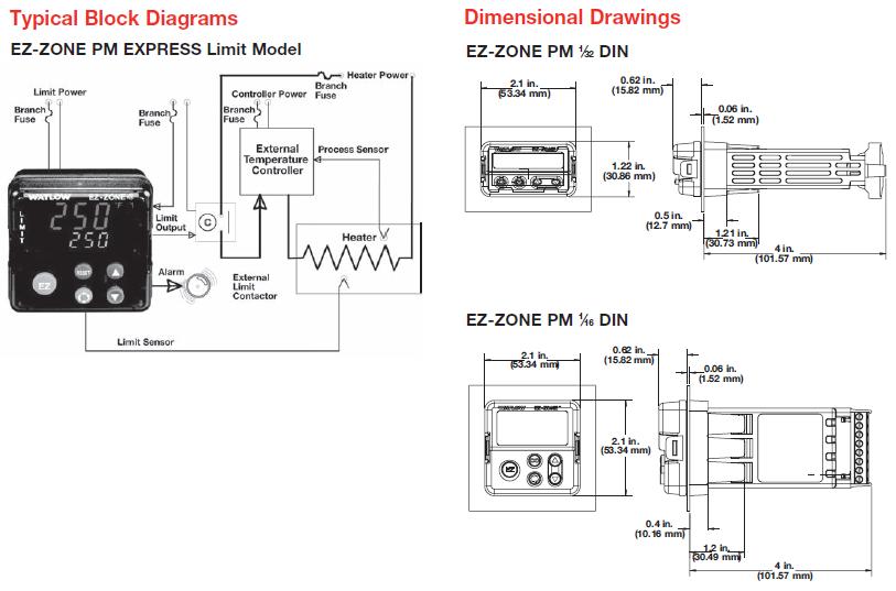 EZ-ZONE PM Express Limit Diagrams