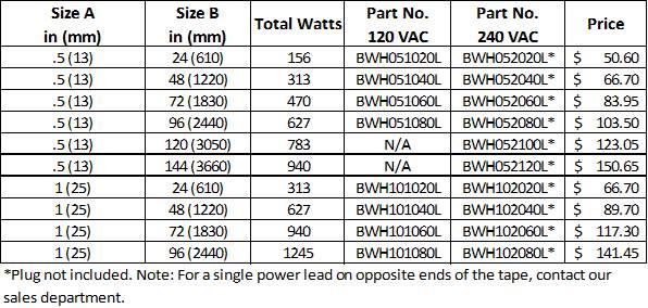 Samox Heavy Product Table