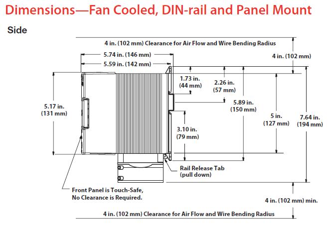 Dimension fan cooled