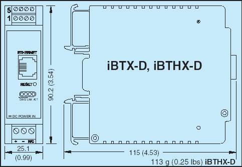 Transmitter diagramme