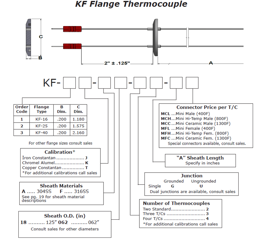 KF Flange Thermocouple