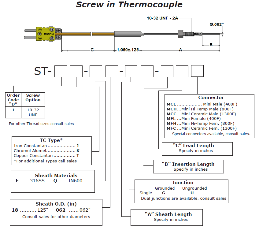 Screw in Thermocouple