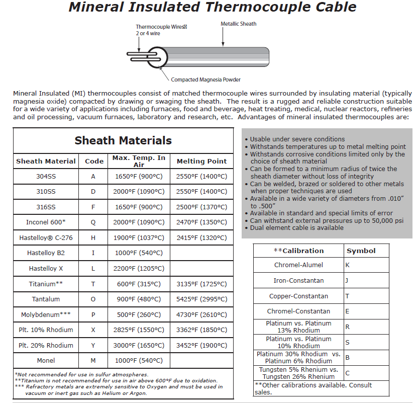 Mineral Insulated Thermocouple Cable